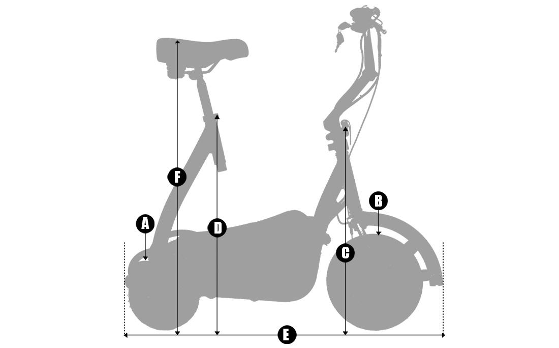 Geometría triciclo dpie4 Monty