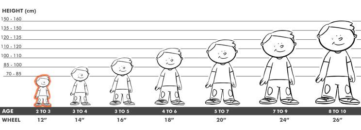 tallas niños bicicletas 2 a 3