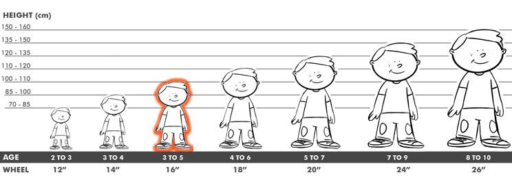 tallas niños bicicletas 3 a 5