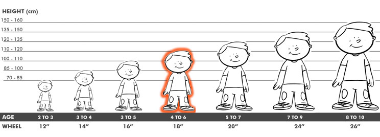 Tallas niños bicicletas 4 a 6