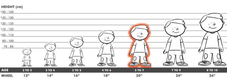 tallas niños bicicletas 5 a 7
