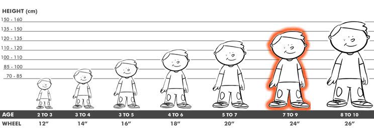 tallas niños bicicletas 7 a 9